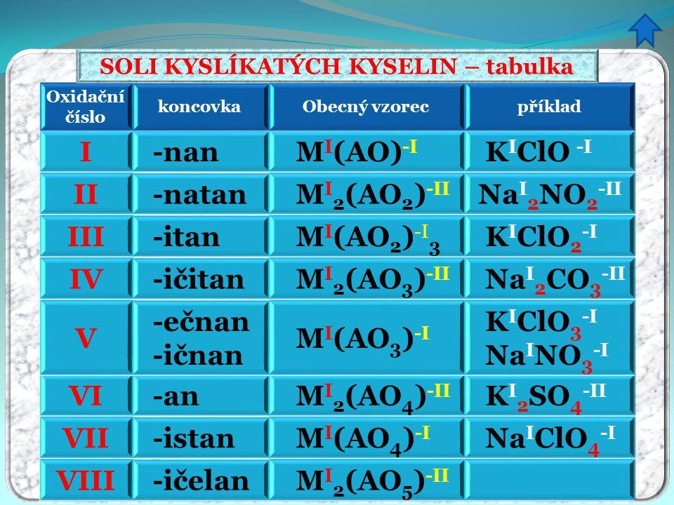 VIII -ičelan M I 2 (AO 5 ) -II VII -istan M I (AO 4 ) -I Na I ClO 4 -I VI -an M I 2 (AO 4 ) -II K I 2 SO 4 -II V -ečnan -ičnan M I (AO 3 ) -I K I ClO
