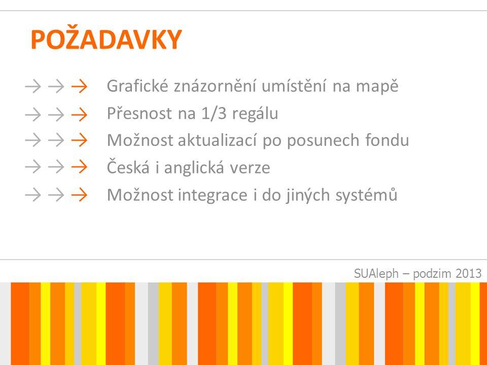 SUAleph – podzim 2013 REALIZACE Vyhledání dodavatele náhoda na jedné konferenci stackmap Přístup k adminu, nahrání plánů (2 dny) Rozmístění rozsahů (1 týden) Pochopení našich signatur (7 měsíců) Kastomizace /jazyky, zobrazení/ (2 týdny)