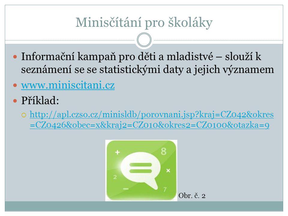 Minisčítání pro školáky Informační kampaň pro děti a mladistvé – slouží k seznámení se se statistickými daty a jejich významem www.miniscitani.cz Příklad:  http://apl.czso.cz/minisldb/porovnani.jsp kraj=CZ042&okres =CZ0426&obec=x&kraj2=CZ010&okres2=CZ0100&otazka=9 http://apl.czso.cz/minisldb/porovnani.jsp kraj=CZ042&okres =CZ0426&obec=x&kraj2=CZ010&okres2=CZ0100&otazka=9 Obr.