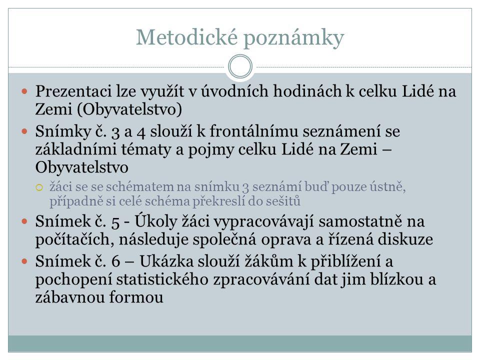 Metodické poznámky Prezentaci lze využít v úvodních hodinách k celku Lidé na Zemi (Obyvatelstvo) Snímky č.