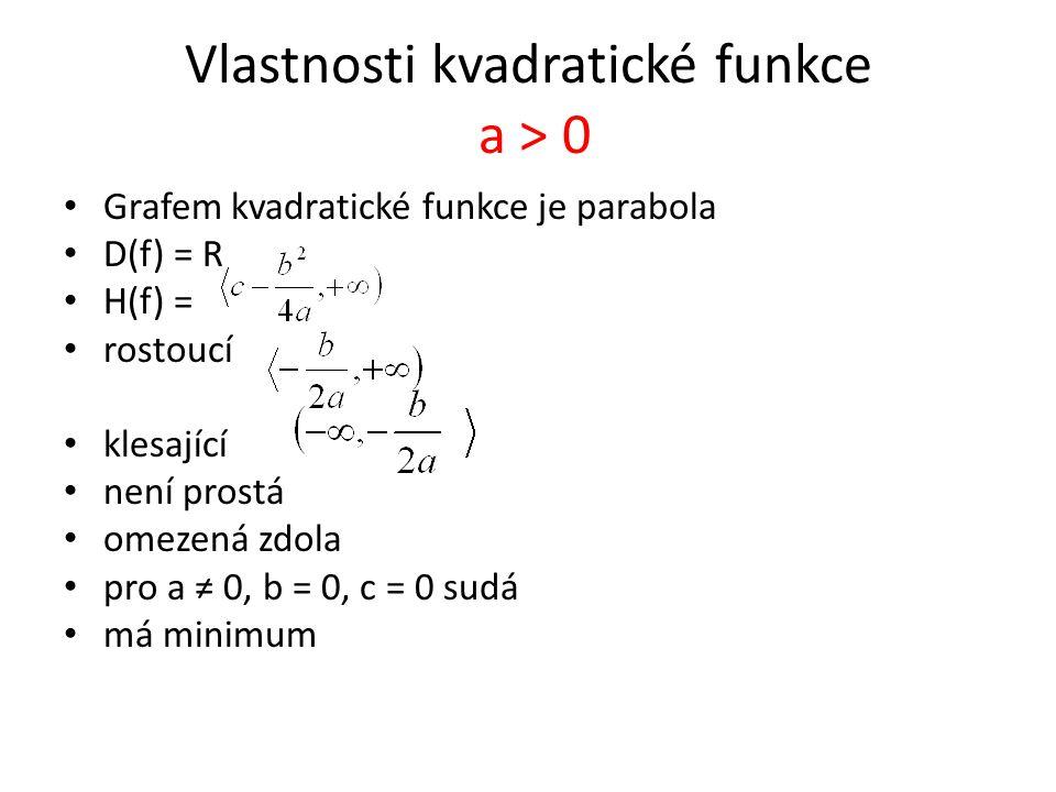 Vlastnosti kvadratické funkce a > 0 Grafem kvadratické funkce je parabola D(f) = R H(f) = rostoucí klesající není prostá omezená zdola pro a ≠ 0, b = 0, c = 0 sudá má minimum