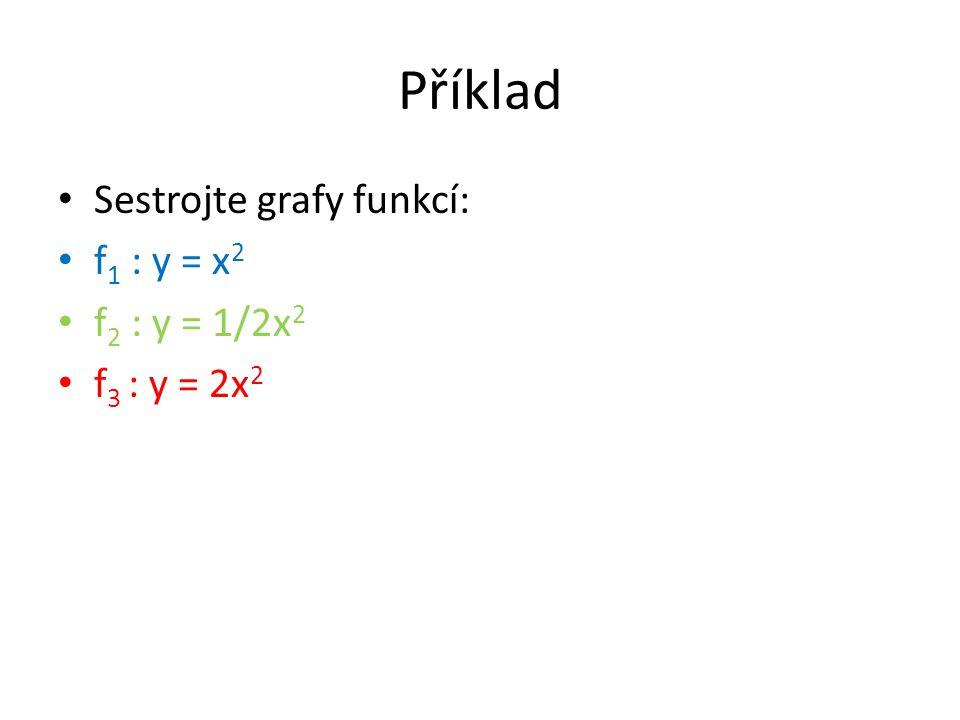Příklad Sestrojte grafy funkcí: f 1 : y = x 2 f 2 : y = 1/2x 2 f 3 : y = 2x 2