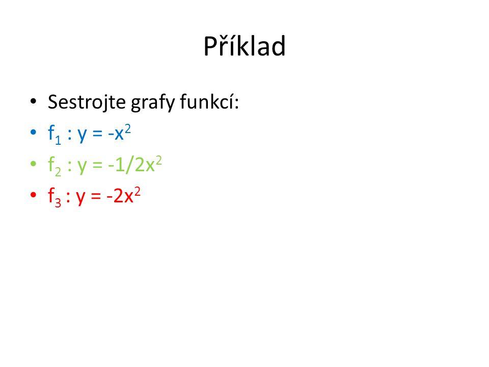 Příklad Sestrojte grafy funkcí: f 1 : y = -x 2 f 2 : y = -1/2x 2 f 3 : y = -2x 2