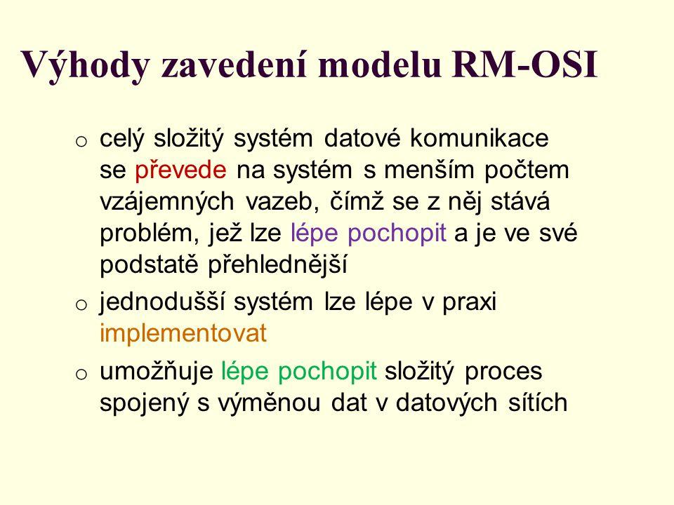 Výhody zavedení modelu RM-OSI o celý složitý systém datové komunikace se převede na systém s menším počtem vzájemných vazeb, čímž se z něj stává problém, jež lze lépe pochopit a je ve své podstatě přehlednější o jednodušší systém lze lépe v praxi implementovat o umožňuje lépe pochopit složitý proces spojený s výměnou dat v datových sítích