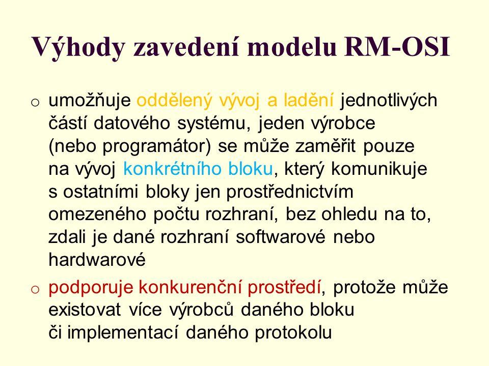 Výhody zavedení modelu RM-OSI o umožňuje oddělený vývoj a ladění jednotlivých částí datového systému, jeden výrobce (nebo programátor) se může zaměřit pouze na vývoj konkrétního bloku, který komunikuje s ostatními bloky jen prostřednictvím omezeného počtu rozhraní, bez ohledu na to, zdali je dané rozhraní softwarové nebo hardwarové o podporuje konkurenční prostředí, protože může existovat více výrobců daného bloku či implementací daného protokolu