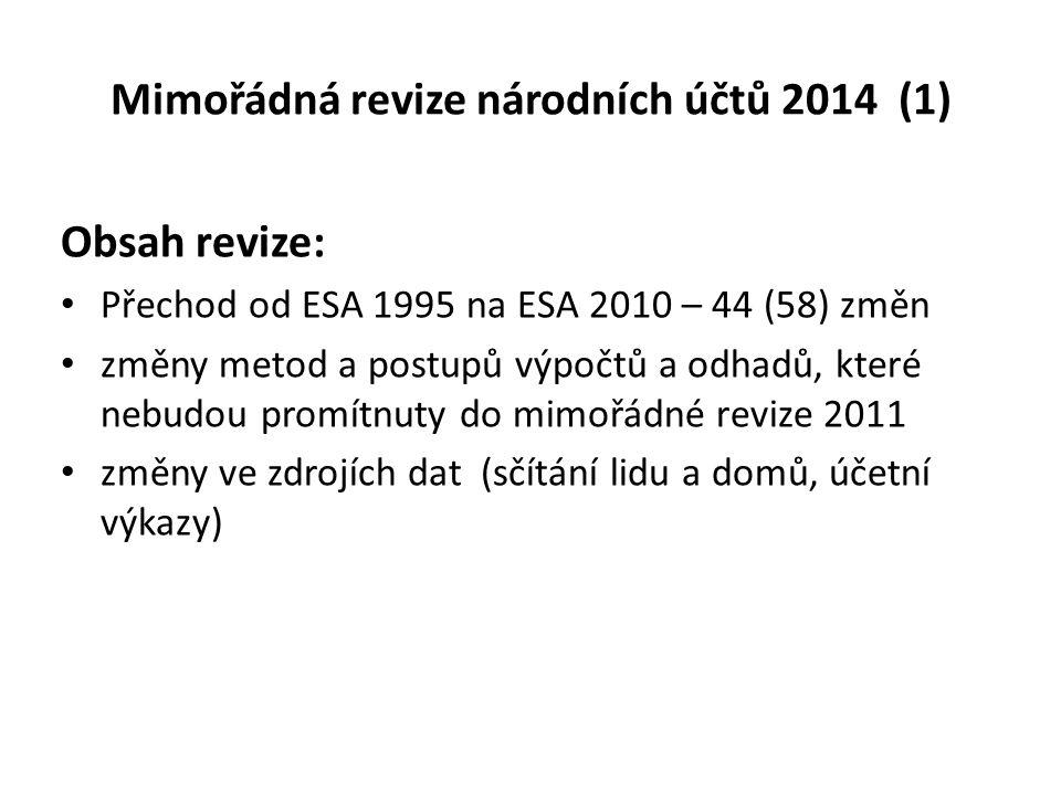 Mimořádná revize národních účtů 2014 (1) Obsah revize: Přechod od ESA 1995 na ESA 2010 – 44 (58) změn změny metod a postupů výpočtů a odhadů, které ne