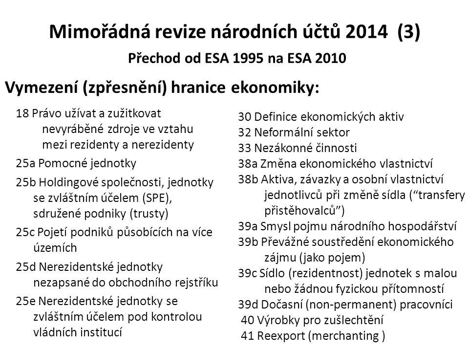 Mimořádná revize národních účtů 2014 (3) Přechod od ESA 1995 na ESA 2010 18 Právo užívat a zužitkovat nevyráběné zdroje ve vztahu mezi rezidenty a ner