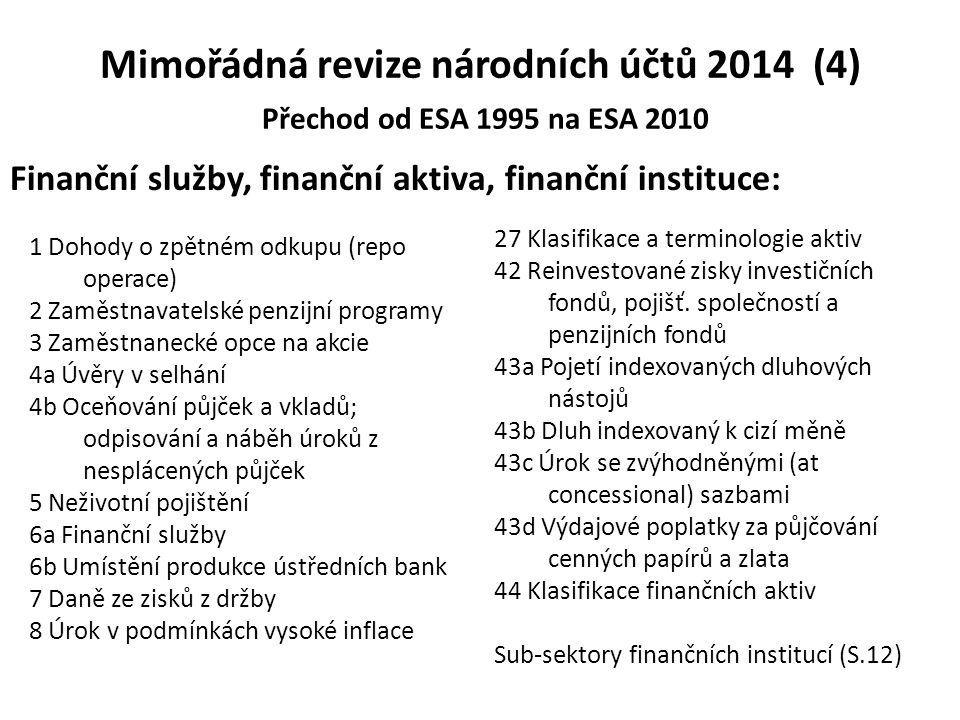 Mimořádná revize národních účtů 2014 (4) Přechod od ESA 1995 na ESA 2010 1 Dohody o zpětném odkupu (repo operace) 2 Zaměstnavatelské penzijní programy