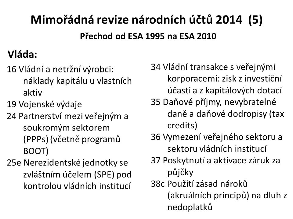 Mimořádná revize národních účtů 2014 (5) Přechod od ESA 1995 na ESA 2010 16 Vládní a netržní výrobci: náklady kapitálu u vlastních aktiv 19 Vojenské v