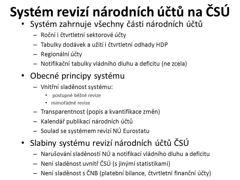 Systém revizí národních účtů na ČSÚ Systém zahrnuje všechny části národních účtů – Roční i čtvrtletní sektorové účty – Tabulky dodávek a užití i čtvrt