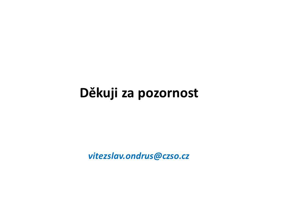 Děkuji za pozornost vitezslav.ondrus@czso.cz