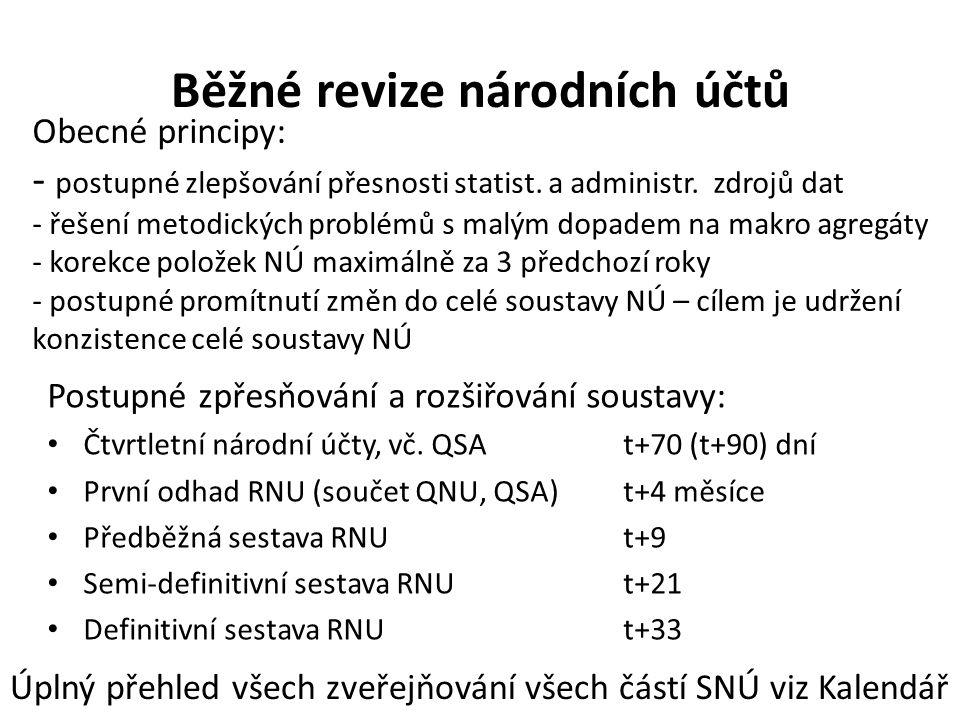 Obecné principy: - postupné zlepšování přesnosti statist. a administr. zdrojů dat - řešení metodických problémů s malým dopadem na makro agregáty - ko