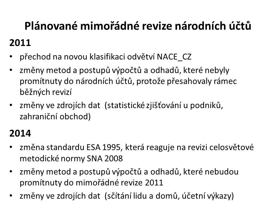 Plánované mimořádné revize národních účtů 2011 přechod na novou klasifikaci odvětví NACE_CZ změny metod a postupů výpočtů a odhadů, které nebyly promí