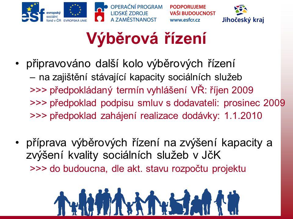 Spolupráce s MPSV předložena a schválena 1.monitorovací zpráva (únor 2009) předložena 2.