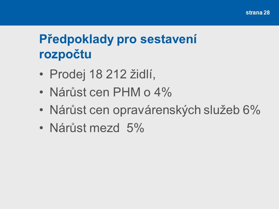 Předpoklady pro sestavení rozpočtu Prodej 18 212 židlí, Nárůst cen PHM o 4% Nárůst cen opravárenských služeb 6% Nárůst mezd 5% strana 28