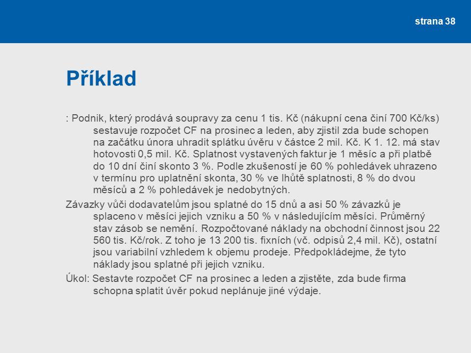 Příklad : Podnik, který prodává soupravy za cenu 1 tis.