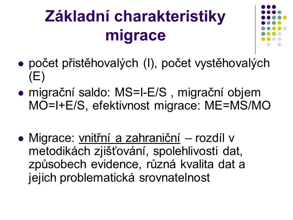 Základní charakteristiky migrace počet přistěhovalých (I), počet vystěhovalých (E) migrační saldo: MS=I-E/S, migrační objem MO=I+E/S, efektivnost migrace: ME=MS/MO Migrace: vnitřní a zahraniční – rozdíl v metodikách zjišťování, spolehlivosti dat, způsobech evidence, různá kvalita dat a jejich problematická srovnatelnost