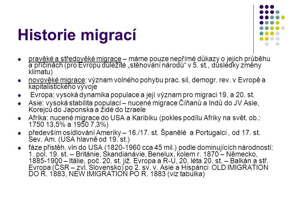 """Historie migrací pravěké a středověké migrace – máme pouze nepřímé důkazy o jejich průběhu a příčinách (pro Evropu důležité """"stěhování národů"""" v 5. st"""