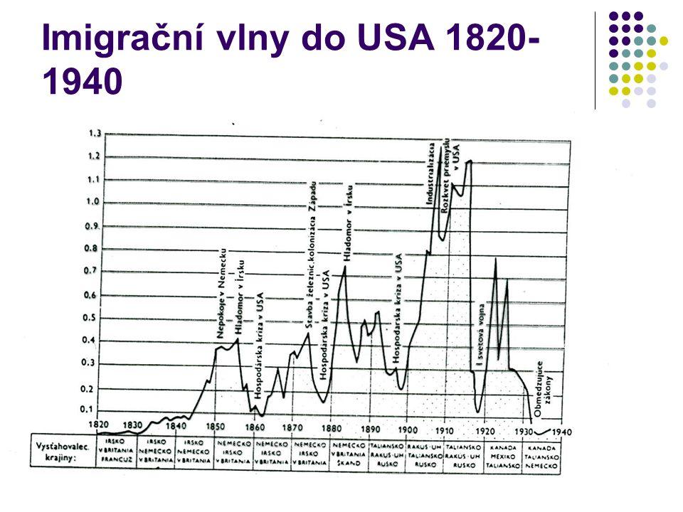 Imigrační vlny do USA 1820- 1940