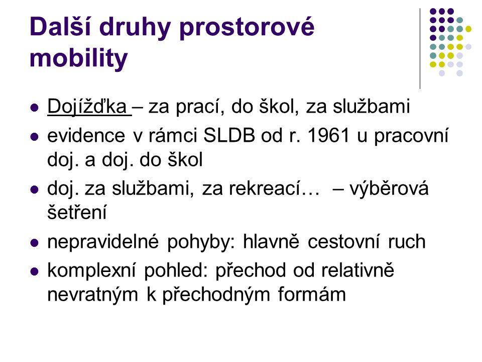 Další druhy prostorové mobility Dojížďka – za prací, do škol, za službami evidence v rámci SLDB od r.