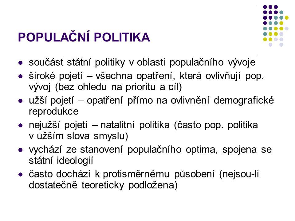 POPULAČNÍ POLITIKA součást státní politiky v oblasti populačního vývoje široké pojetí – všechna opatření, která ovlivňují pop. vývoj (bez ohledu na pr