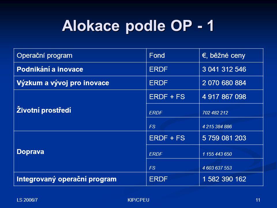 LS 2006/7 11KIP/CPEU Alokace podle OP - 1 Operační programFond€, běžné ceny Podnikání a inovaceERDF3 041 312 546 Výzkum a vývoj pro inovaceERDF2 070 6