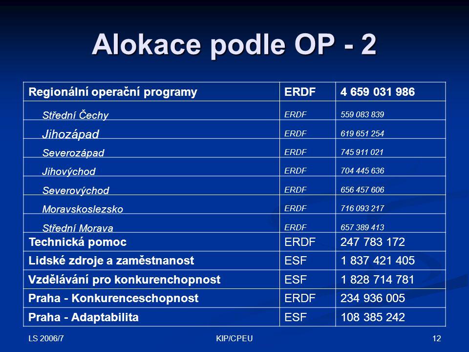 LS 2006/7 12KIP/CPEU Alokace podle OP - 2 Regionální operační programyERDF4 659 031 986 Střední Čechy ERDF559 083 839 Jihozápad ERDF619 651 254 Severo