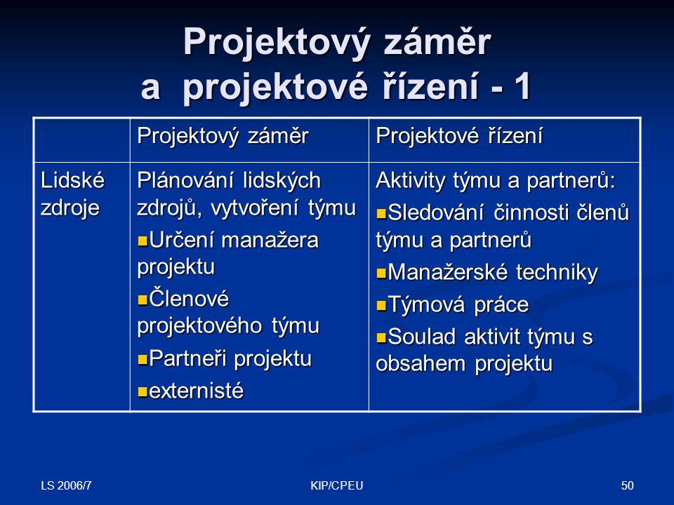 LS 2006/7 50KIP/CPEU Projektový záměr a projektové řízení - 1 Projektový záměr Projektové řízení Lidské zdroje Plánování lidských zdrojů, vytvoření tý