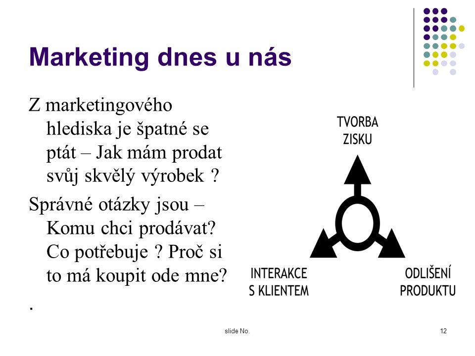 slide No.11 Instantnější polívku?