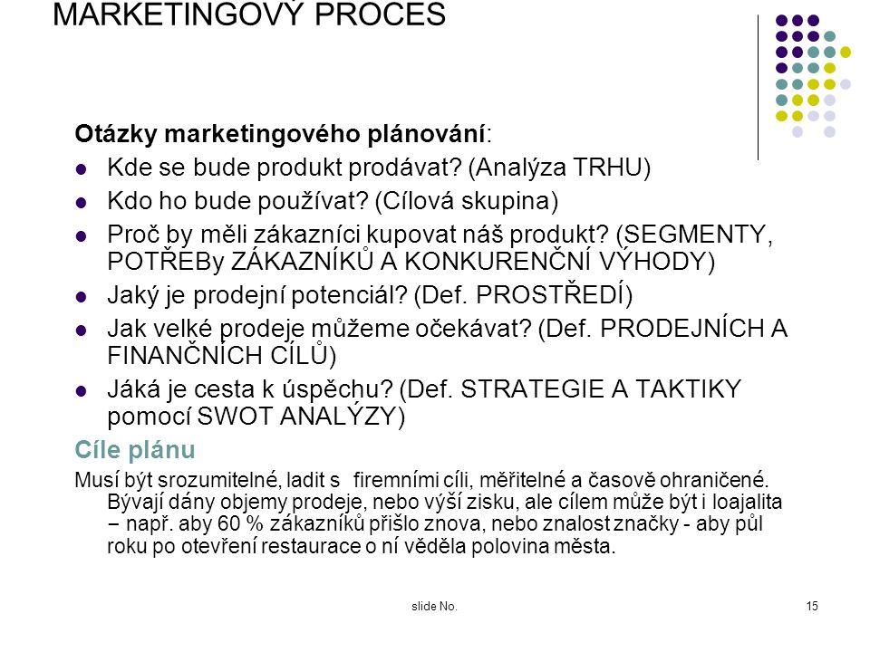 slide No.14 Z čeho se proces marketingového řízení firmy skládá ? analýza situace – trh, my sami, konkurence d efinice cílů a záměrů postup realizac e