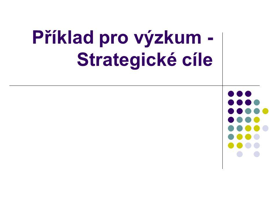 slide No.20 MARKETINGOVÉ PLÁNOVÁNÍ TRHPROSTŘEDÍFIRMAPRODUKT Segmentace trhuAnalýza prostředí, produktu a firmy Submarkety, segmenty Potenciál trhuKonk
