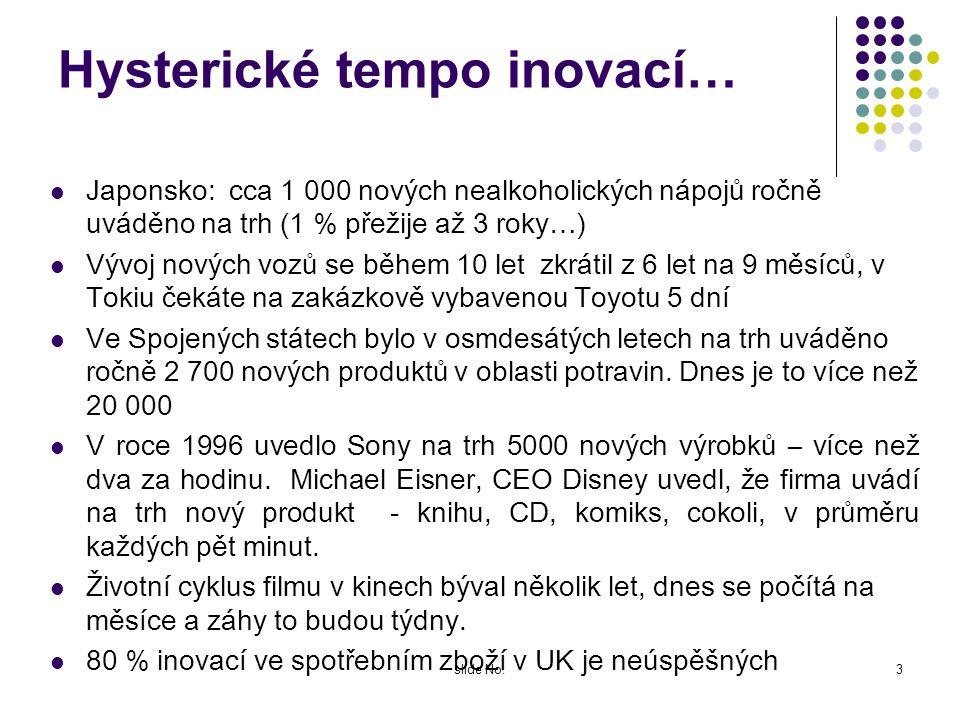 slide No.2 Overchoice Nab í dka, kterou m á spotřebitel k dispozici, je nesmysln á Odhaduje se dnes, že výrobn í kapacity poč í tačových komponent pře