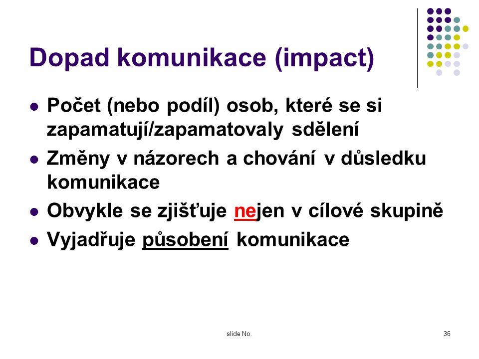 slide No.35 Dosah komunikace (reach) Počet (nebo podíl) osob, které se s komunikačním sdělením setkají/setkaly (k časování sloves se vrátíme) Obvykle