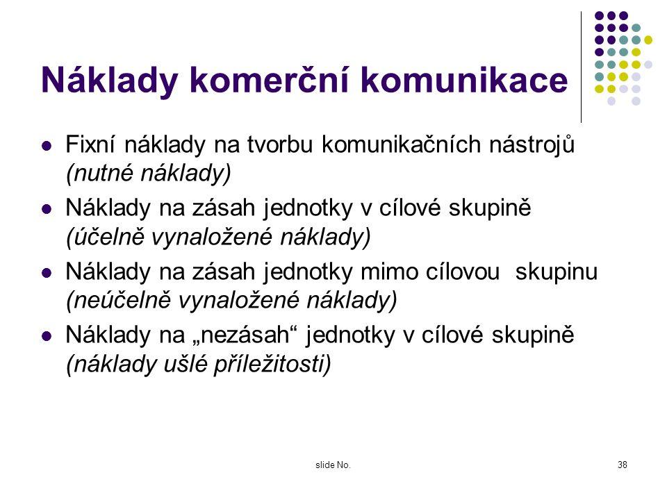 slide No.37 Dosah versus Dopad Není dopadu bez dosahu (přeháníme – existuje i nepřímá komunikace) Velký dosah nezaručuje žádoucí dopad (existují i kon