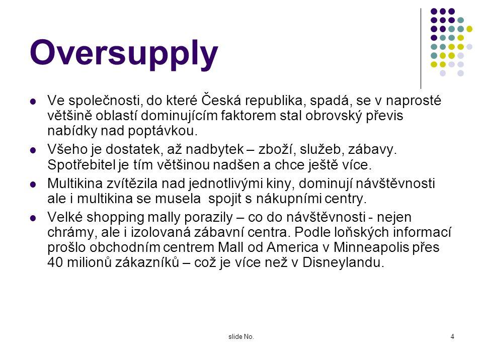 slide No.3 Hysterické tempo inovací… Japonsko: cca 1 000 nových nealkoholických nápojů ročně uváděno na trh (1 % přežije až 3 roky…) Vývoj nových vozů