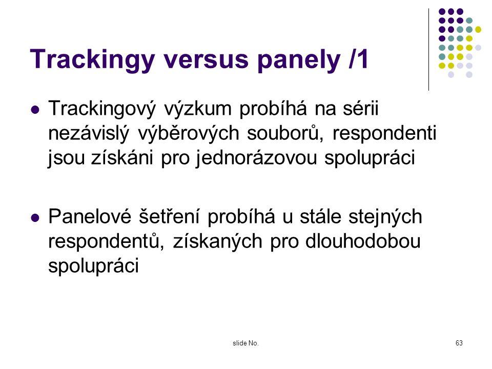 slide No.62 Trackingové studie /2 Výhody: dobré srovnání různých kampaní (benchmarking) zaznamenání postupných efektů kampaní měření efektů kampaní ko