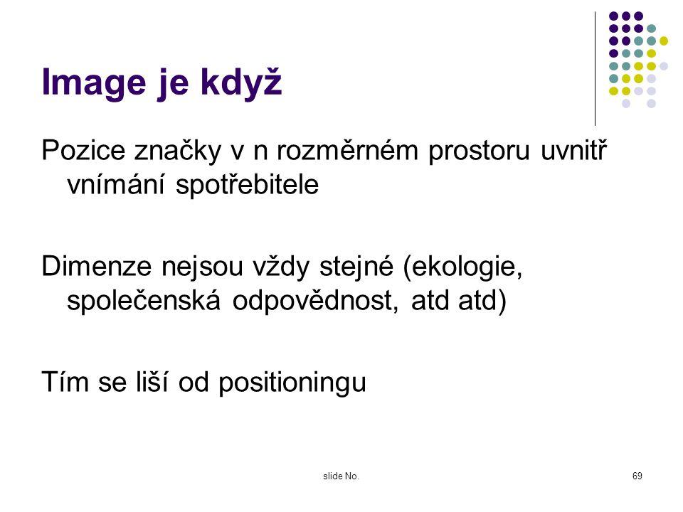 slide No.68 Zkoumání image Někdo má pocit, že image je cosi záhadného a snaha o její poznání nebo dokonce změření je asi stejně úspěšná jako hledání č