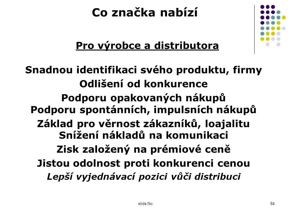 slide No.83 Co značka nabízí ? Zákazníkům, spotřebitelům Identifikaci v džungli nabídky (šetří čas) Jistý odhad kvality (jistota uklidňuje, snižuje se