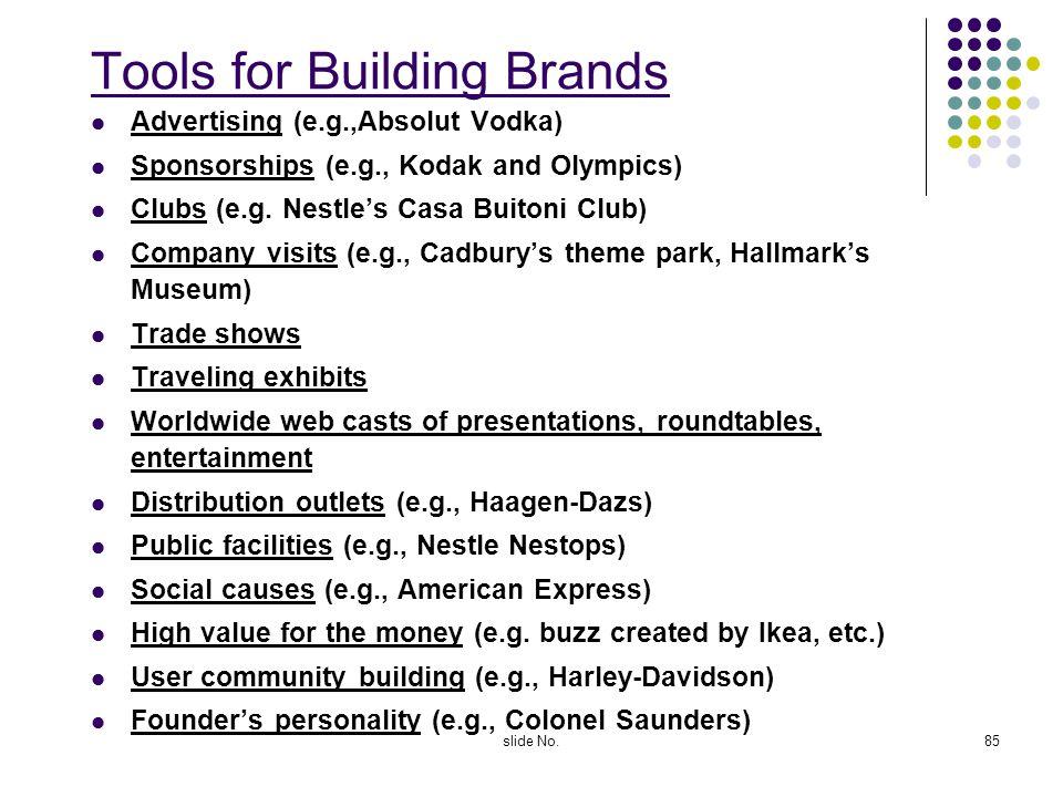 slide No.84 Co značka nabízí Pro výrobce a distributora Snadnou identifikaci svého produktu, firmy Odlišení od konkurence Podporu opakovaných nákupů P