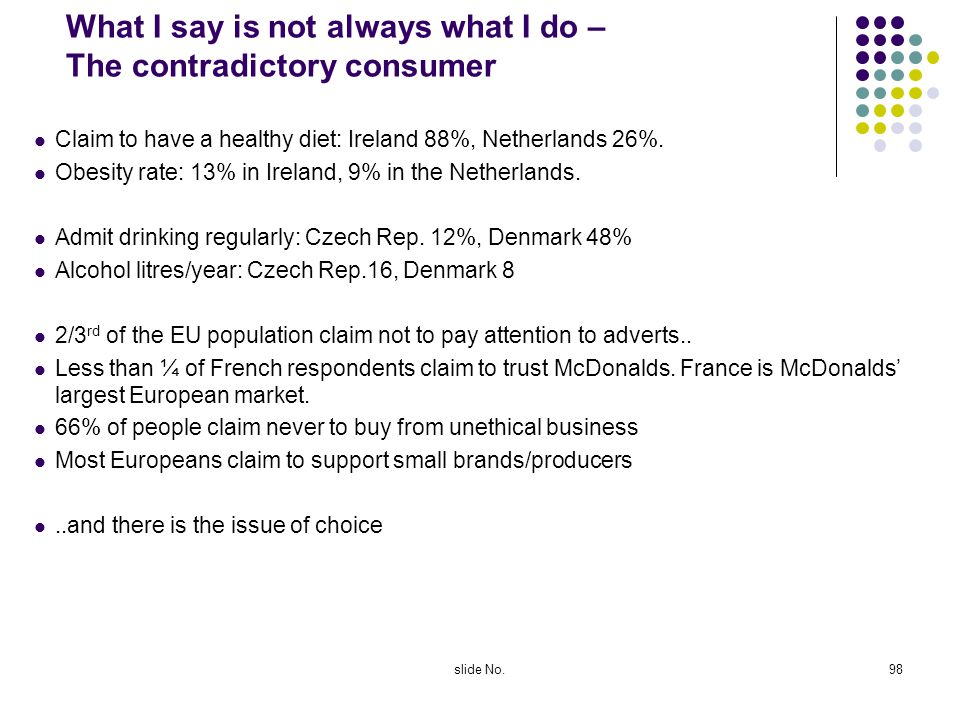 slide No.98 What I say is not always what I do – The contradictory consumer Claim to have a healthy diet: Ireland 88%, Netherlands 26%.