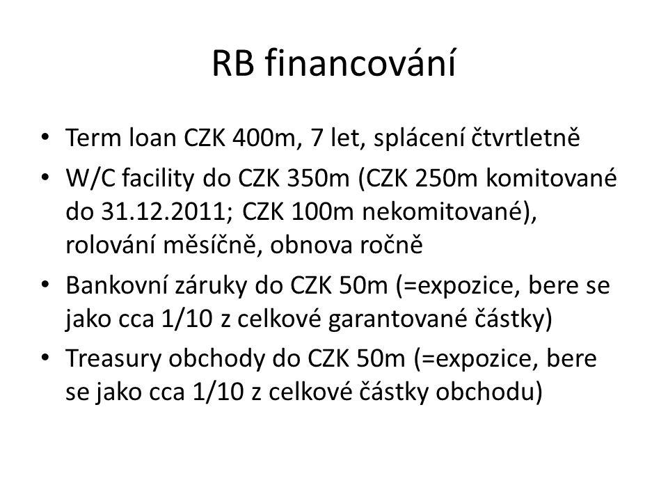 RB financování Term loan CZK 400m, 7 let, splácení čtvrtletně W/C facility do CZK 350m (CZK 250m komitované do 31.12.2011; CZK 100m nekomitované), rol