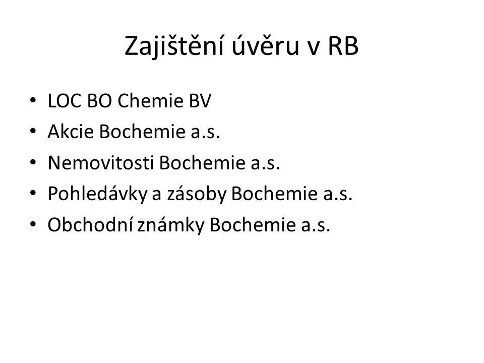 Zajištění úvěru v RB LOC BO Chemie BV Akcie Bochemie a.s. Nemovitosti Bochemie a.s. Pohledávky a zásoby Bochemie a.s. Obchodní známky Bochemie a.s.