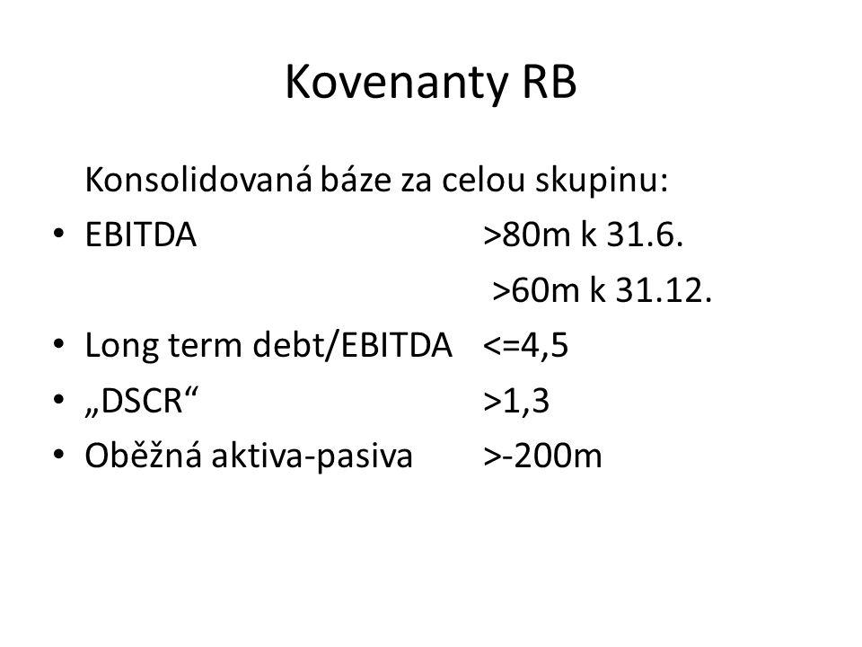 """Kovenanty RB Konsolidovaná báze za celou skupinu: EBITDA>80m k 31.6. >60m k 31.12. Long term debt/EBITDA<=4,5 """"DSCR"""">1,3 Oběžná aktiva-pasiva>-200m"""