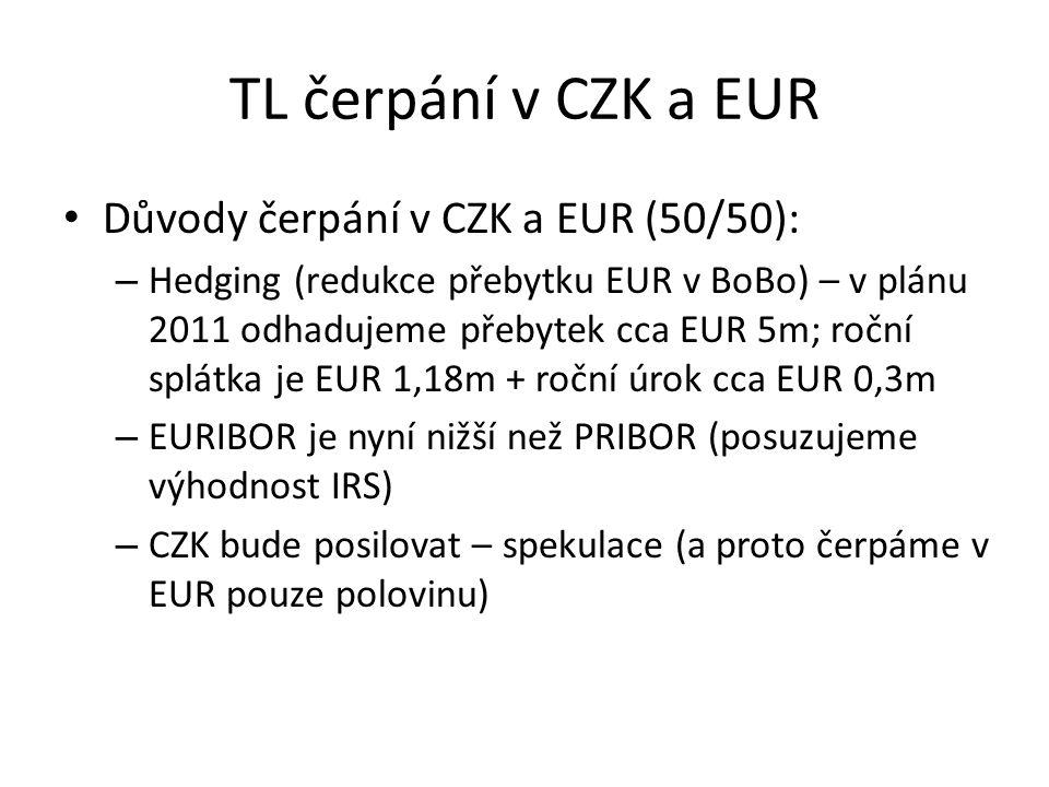 TL čerpání v CZK a EUR Důvody čerpání v CZK a EUR (50/50): – Hedging (redukce přebytku EUR v BoBo) – v plánu 2011 odhadujeme přebytek cca EUR 5m; ročn