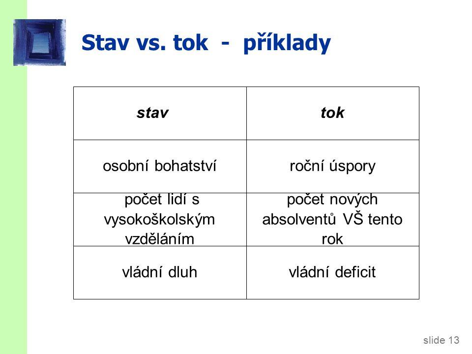 slide 13 Stav vs.