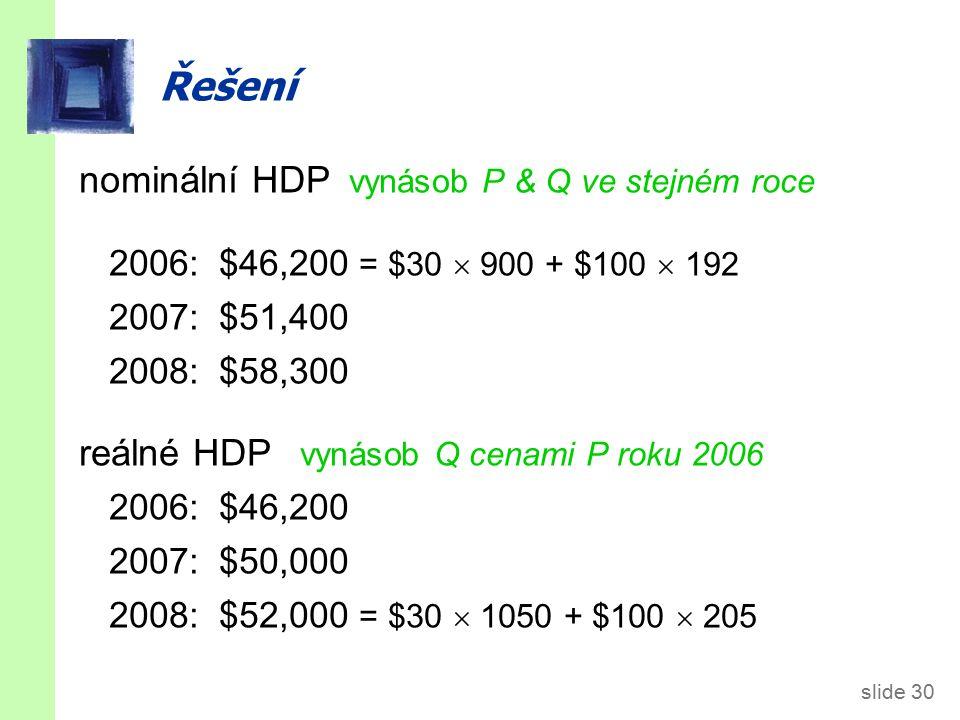 slide 30 Řešení nominální HDP vynásob P & Q ve stejném roce 2006: $46,200 = $30  900 + $100  192 2007: $51,400 2008: $58,300 reálné HDP vynásob Q cenami P roku 2006 2006: $46,200 2007: $50,000 2008: $52,000 = $30  1050 + $100  205