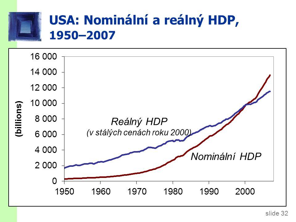 slide 32 USA: Nominální a reálný HDP, 1950–2007 Nominální HDP Reálný HDP (v stálých cenách roku 2000)