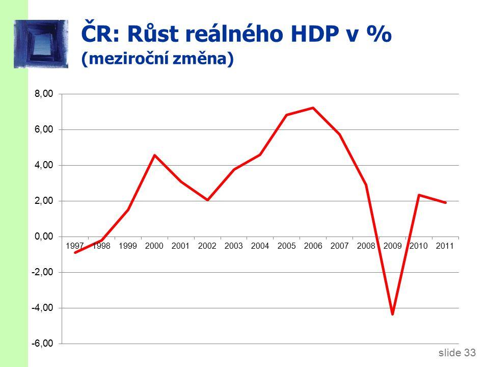 slide 33 ČR: Růst reálného HDP v % (meziroční změna)