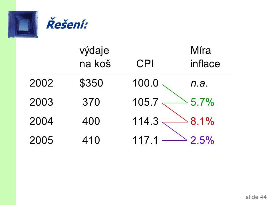 slide 44 výdajeMíra na koš CPIinflace 2002$350100.0n.a.