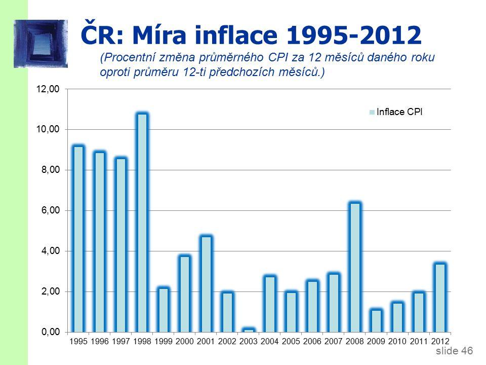 slide 46 ČR: Míra inflace 1995-2012 (Procentní změna průměrného CPI za 12 měsíců daného roku oproti průměru 12-ti předchozích měsíců.)